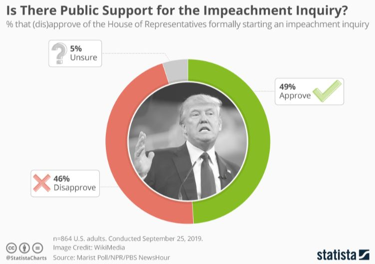 Impeachment_29 Sep